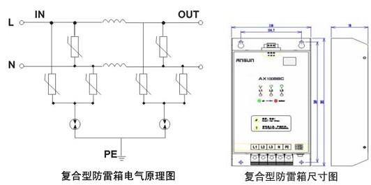 复合型电源防雷箱_安迅防雷器-安全