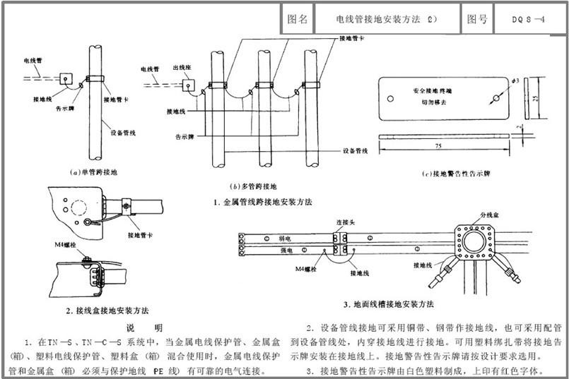 电线管防雷接地安装方案