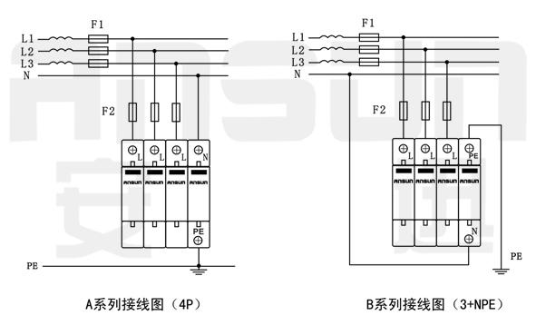 80ka三相电源防雷器-am80a,am80b_安迅防雷-中国防雷.