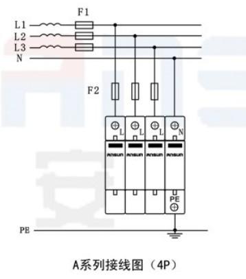 10/350μs三相电源防雷器/浪涌保护器