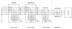 <b>建筑物交流配电系统三级万博manbetx安卓版方案</b>