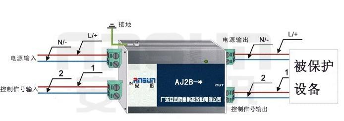 控制二合一防雷器(电源+485信号)----aj2b-12